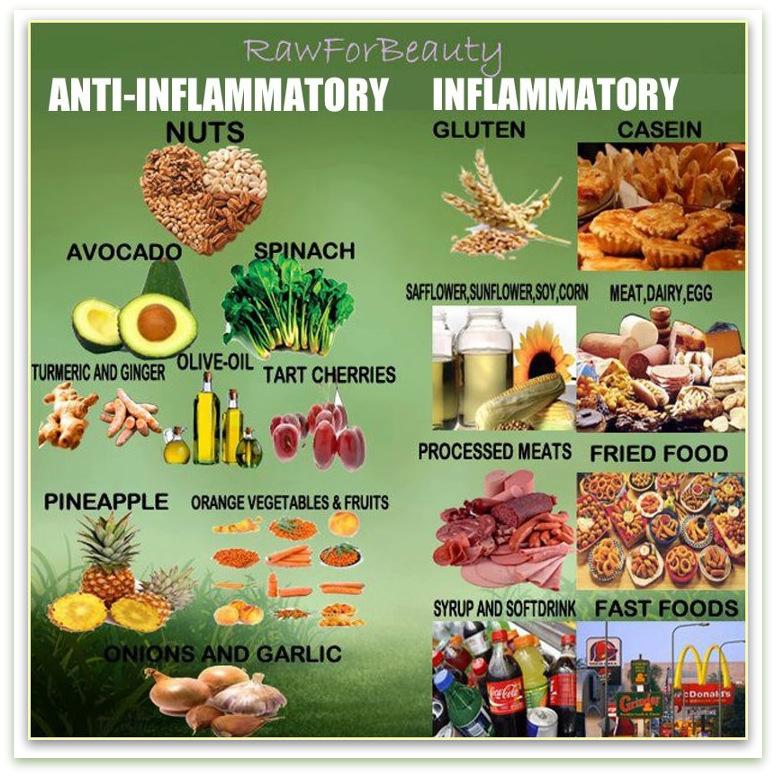 antiinflamatorios oftalmicos esteroideos
