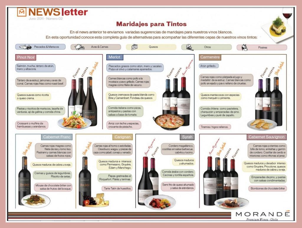 Maridaje sabores de bolivia for Tipos de mobiliario urbano pdf