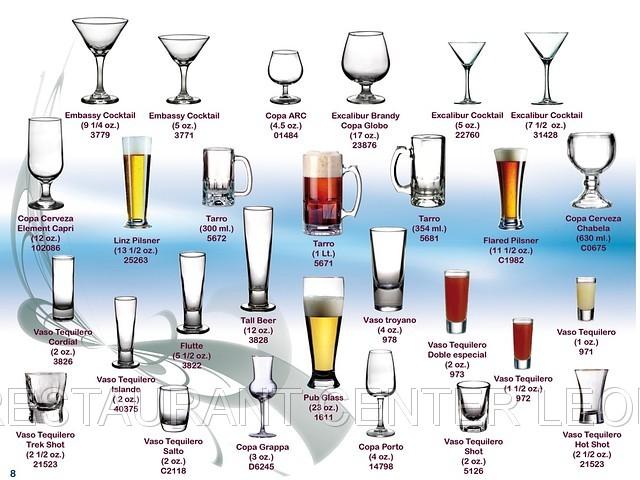 Tutorial para el uso de vasos y copas sabores de bolivia for Copas y vasos para bar