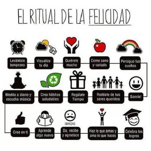 ritual-felicidad