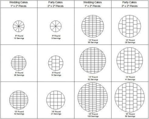 tutorial 72