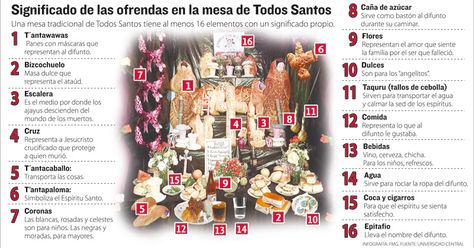Info-mesa-Santos_LRZIMA20141028_0003_11